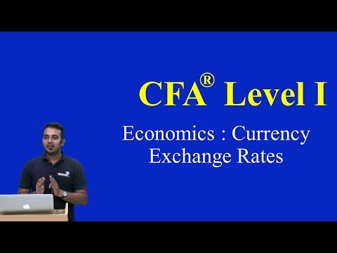 CFA Level I- 2015 -Economics : Currency Exchange Rates