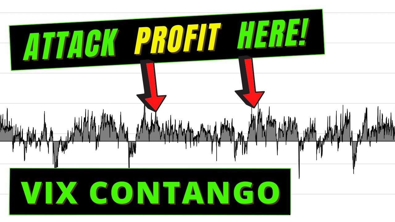 Video #168)  What is VIX Futures Contango?  Volatility Lingo Ep.1