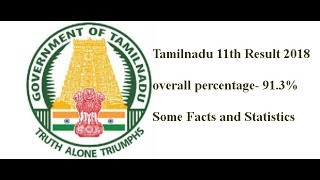 Tamilnadu 11th result 2018  District wise Percentage   Toppers   facts and statistics