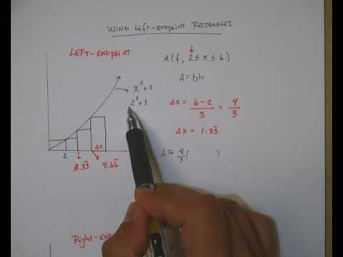 Riemann Sum: Left Endpoint & Right Endpoint Rectangles