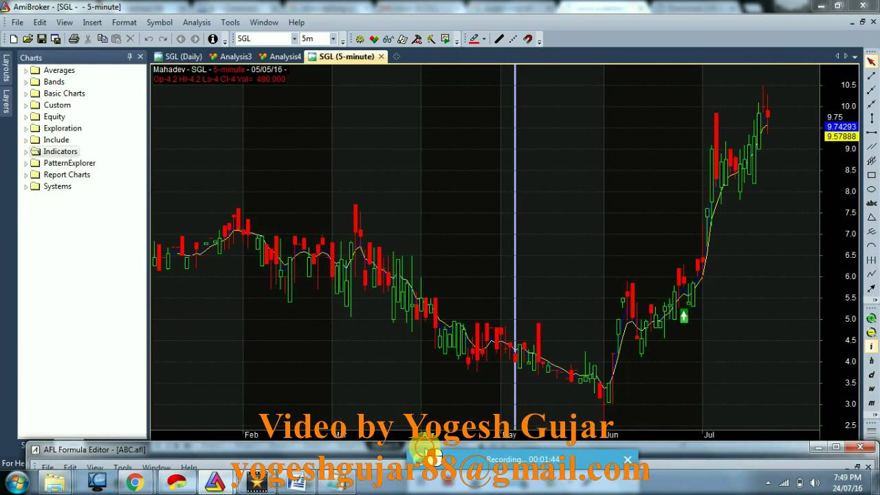 How to apply Buy & Sell signal in Amibroker