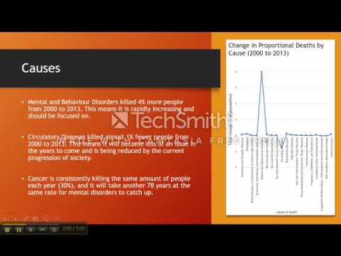 Data ISU Presentation