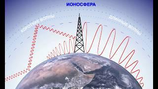 3 способа радиосинхронизации времении часов CASIO