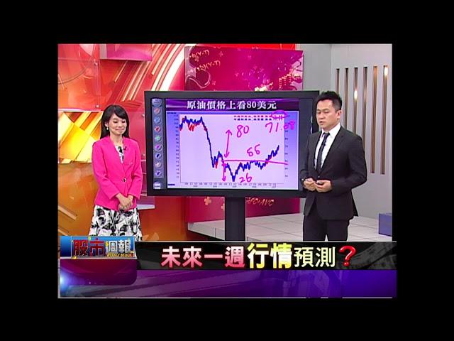【股市周報-非凡商業台曾鐘玉主持】20180513part.3(陳杰瑞)