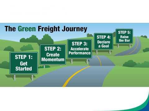Green Freight Journey Webinar