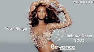 "Beyoncé - ""Dangerously In Love"" Vocal Range (B2-C#6)"