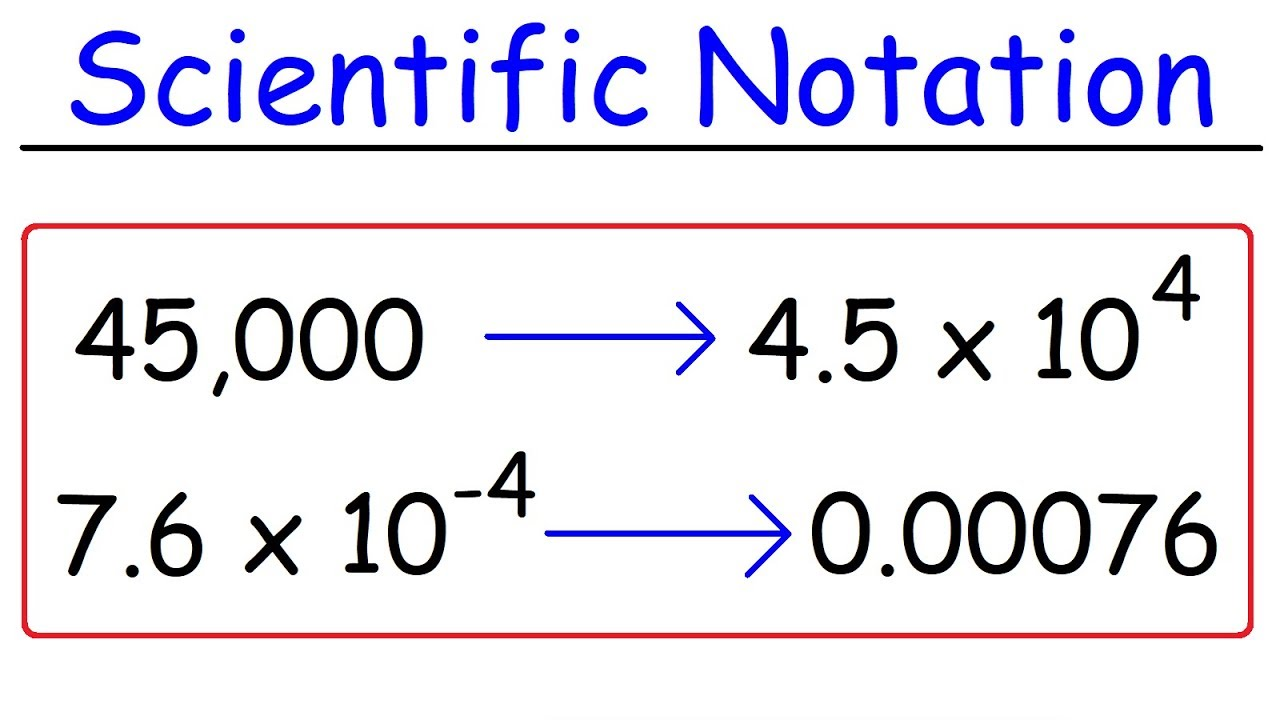 Scientific Notation - Fast Review!