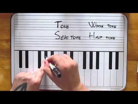 Tones and Semitones - Whole and Half steps