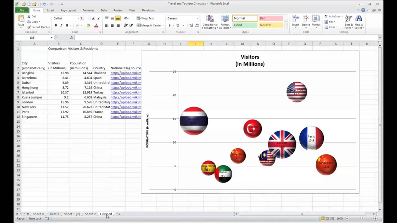 Excel Bubble Chart Youtube