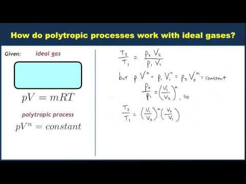 Work in polytropic process