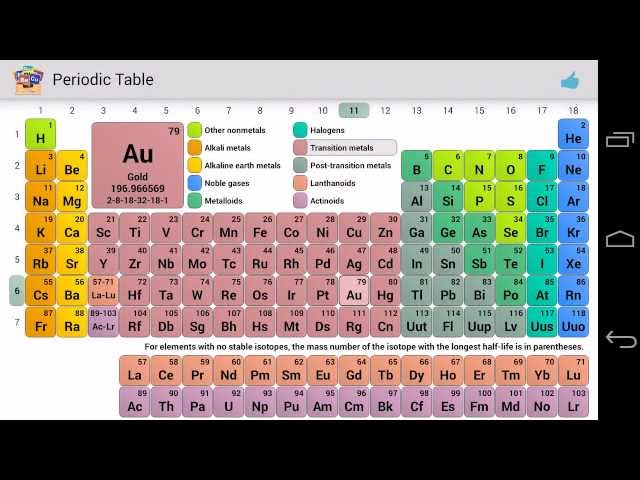 Find best periodic table app to learn periodic table of elements urtaz Choice Image