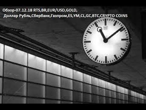 Обзор-07.12.18 RTS,BR,EUR/USD,GOLD, Доллар Рубль,Сбербанк,Газпром,ES,YM,CL,GC,BTC,CRYPTO COINS