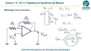 Amplificateur Opérationnel - Montages et Circuits Simples
