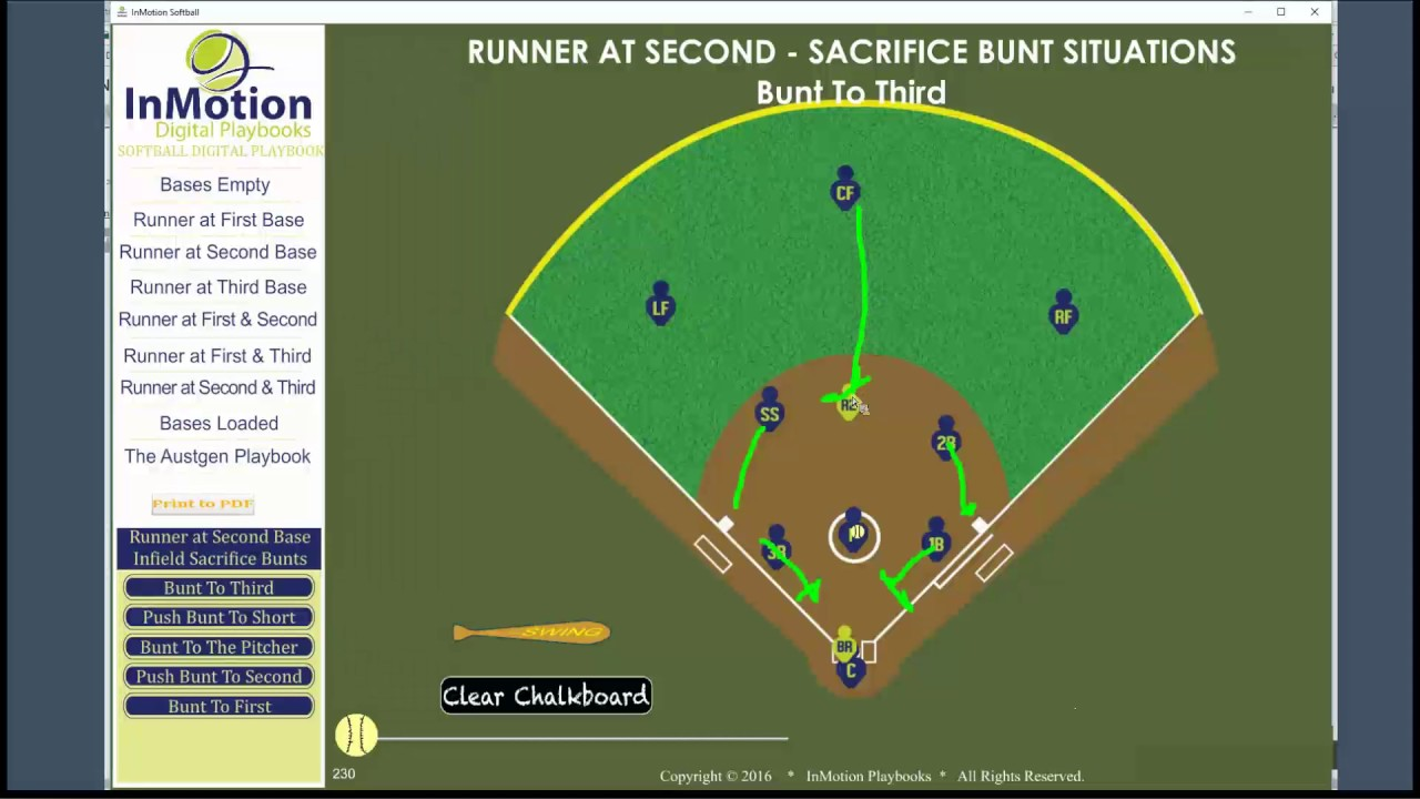 hight resolution of corners up bunt defense in softball runner at 2nd who covers 2nd