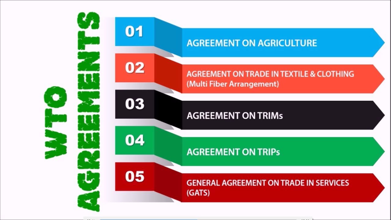 Gatt And Wto Major Wto Agreements Gatt Became Wto Youtube