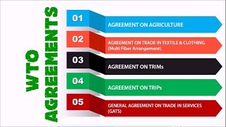 GATT AND WTO || MAJOR WTO AGREEMENTS || GATT BECAME WTO ||