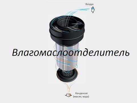 Маслоотделитель для компрессора. Устройство и принцип работы влагомаслоотделителя.