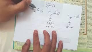 Download Tips Mudah Utk Cam Hukum Tanwin Tanpa Perlu Menghafal.
