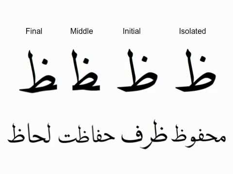 Urdu alphabets writing style - www.urdureading.com