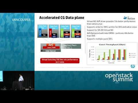 Carrier Grade OpenStack Solutions for NFV