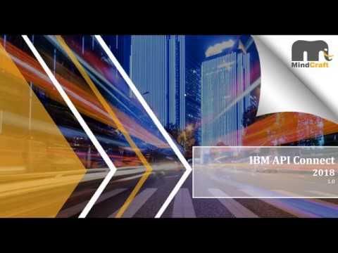 MindCraft Software Pvt  Ltd  | Resources