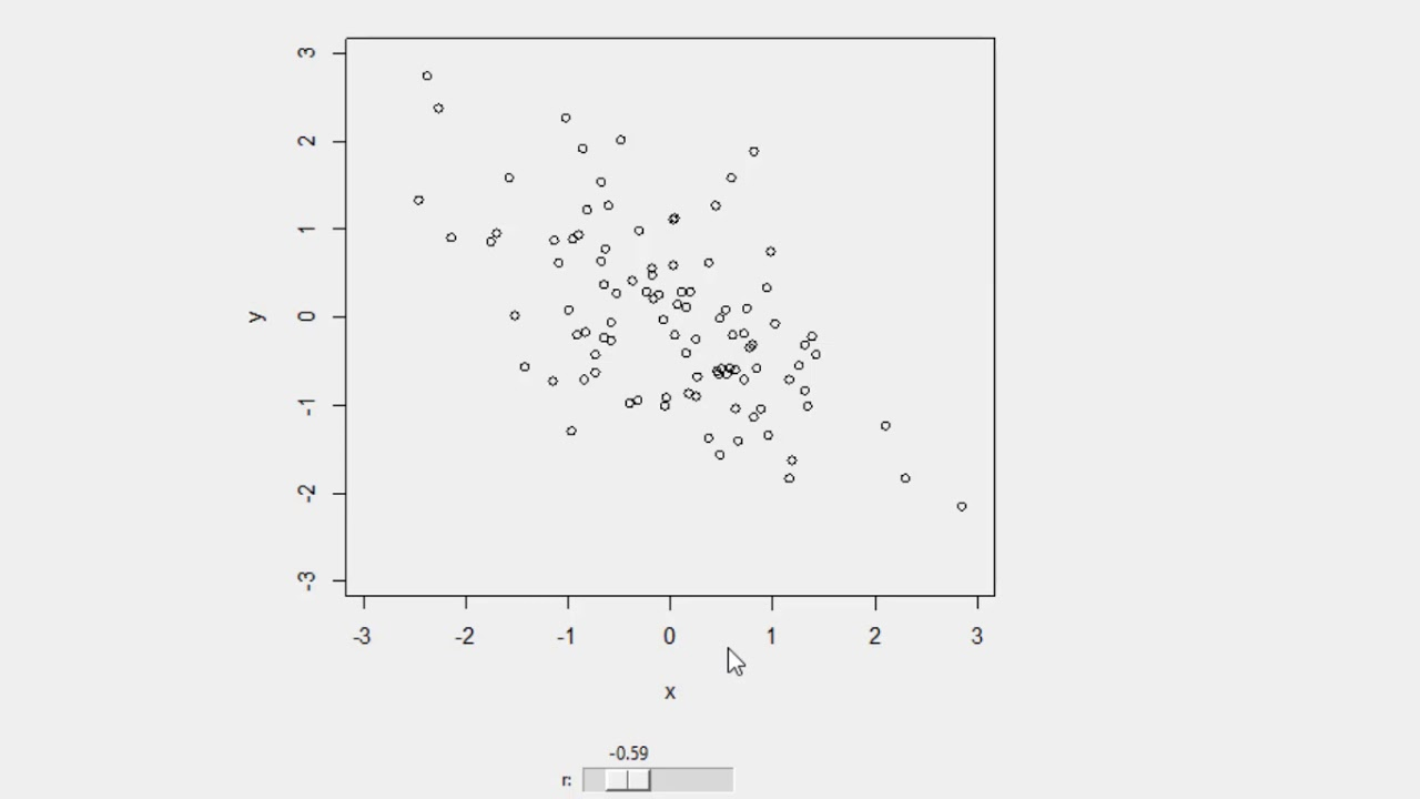 [Excel] Biểu đồ Scatter