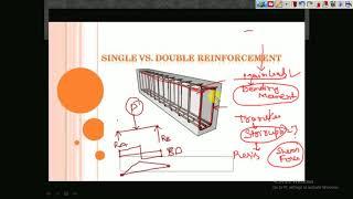 Civil Engineering Vtu