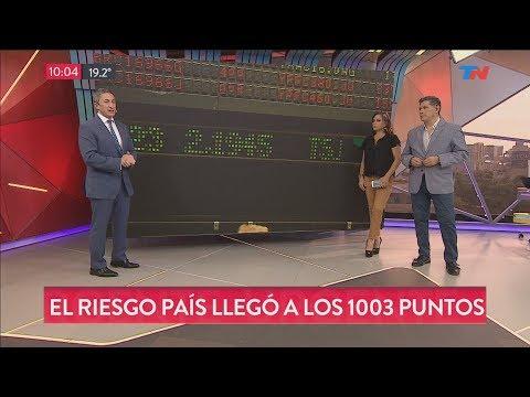 Mercados alterados: el riesgo país cruzó la barrera de los mil puntos