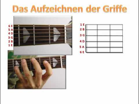 Die erste Gitarrenstunde - 2 einfache Songs und Akkorde Gitarre lernen online für Anfänger