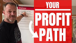 Contractor Business Tips: A Guaranteed Path to Profit