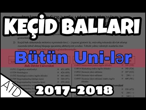 2 Ci Qrup Kecid Ballari 2017 2018 2 Ci Qrup Pdf Youtube