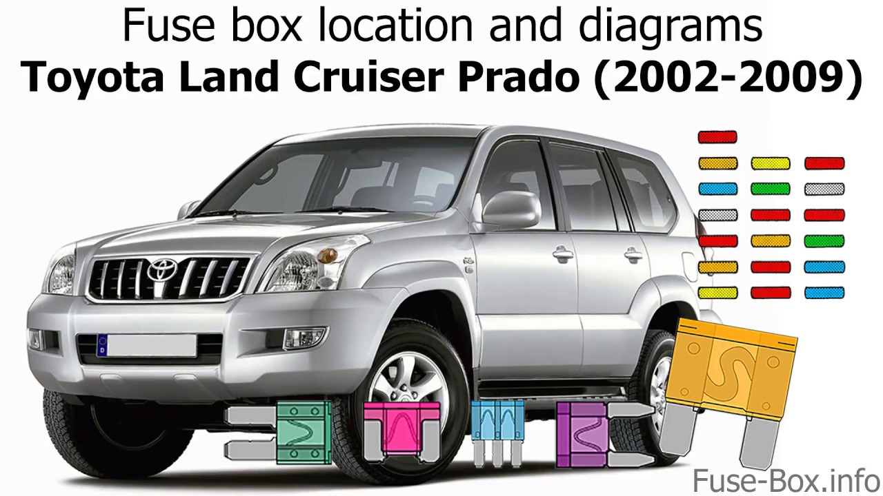 medium resolution of fuse box location and diagrams toyota land cruiser prado 120 2002 toyota prado fuse box