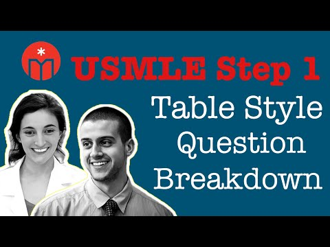 Step 1 Table Style Question Breakdown with Med School Tutors