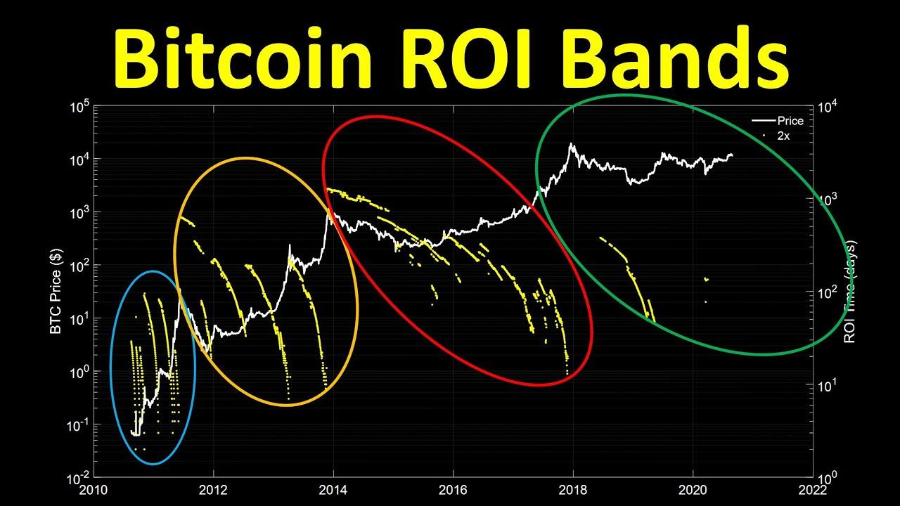 bitcoin akcijų brokeriai