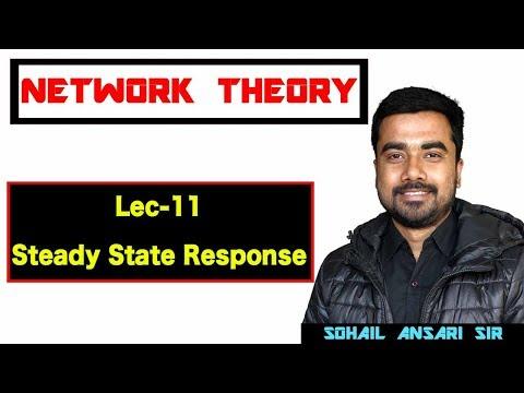 Lec-11 Steady State Response