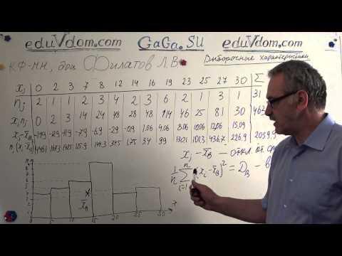 Математическая статистика 002. Выборочные характеристики