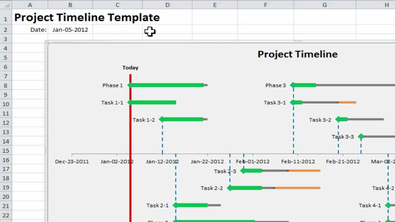 Excel project timeline simple steps to make your own in youtube also rh