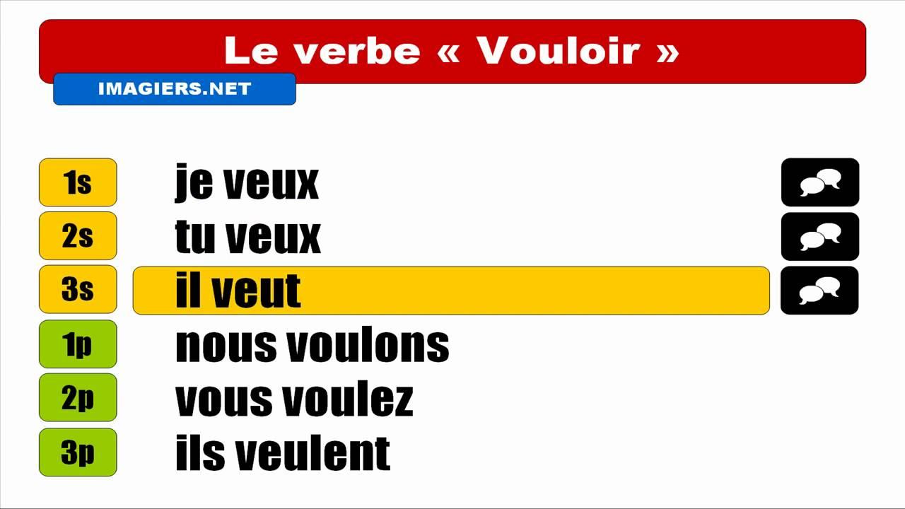 Hd Conjugaison Vouloir Indicatif Present Youtube