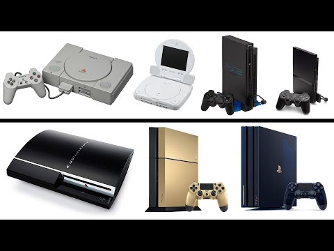 All PlayStation Console