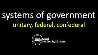 Systems of Government:  Unitary, Federal, and Confederal Explained