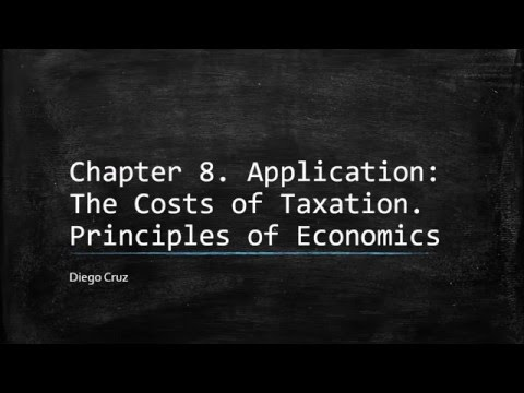 Chapter 8: Application: The Costs of Taxation.