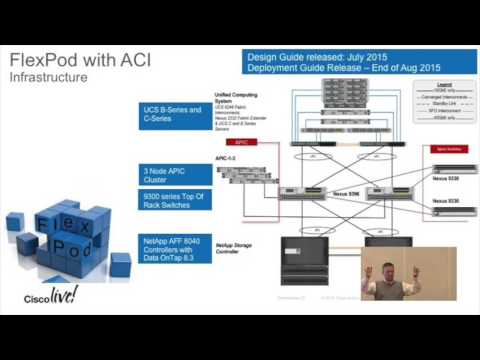 Cisco Integrated Infrastructure Solutions with UCS and ACI