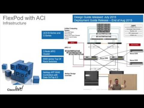 Training Offering & Schedule » Authorized Cisco Training