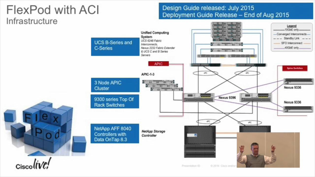 Cisco Integrated Infrastructure Solutions with UCS and ACI ...