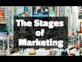 Stages Of Marketing