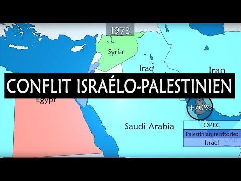 Le Conflit Israélo-palestinien - Résumé Depuis 1917