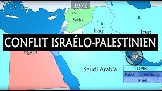 Le conflit israélopalestinien  Résumé depuis 1917
