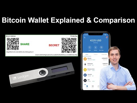 Bitcoin Wallet Explained And Comparison ✅