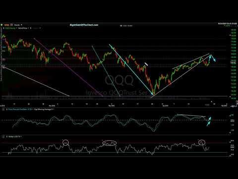 Stock Market, Crude Oil & Treasury Bond Analysis 1-24-19