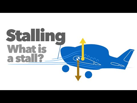 Stalling. What is a stall?